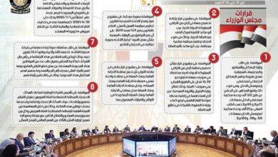 صورة بالإنفو جراف… الحصاد الأسبوعي لمجلس الوزراء في أسبوع