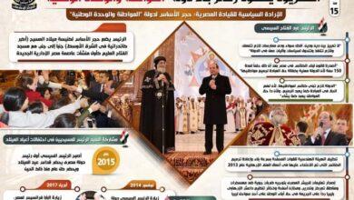 """صورة بالإنفوجراف… المصريون يضعون ركائز بناء دولة """"المواطنة والوحدة الوطنية"""""""