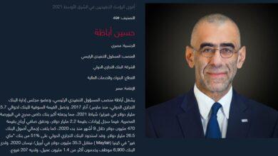 صورة أباظه من أقوى المصرفيين المصريين لعام 2021