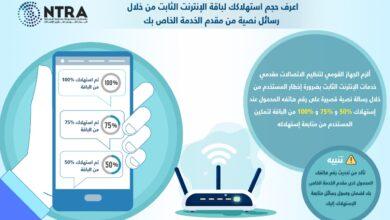 صورة تنظيم الاتصالات يلزم الشركات مقدمي خدمات الانترنت الثابت بإعلام المشتركين بحجم استهلاكهم