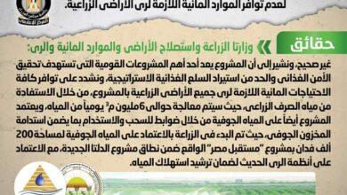 """صورة الوزراء : عدم جدوى المشروع القومي """"الدلتا الجديدة"""" نتيجة لعدم توافر الموارد المائية اللازمة لري الأراضي الزراعيةشائعة"""