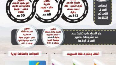 صورة بالإنفوجراف…  مصر تنفذ استراتيجية التنمية الشاملة لسيناء منذ 2014..