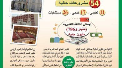 صورة وزير التعليم العالي يستعرض تقريرًا ميدانيًا لمتابعة مشروعات جامعة عين شمس بتكلفة مليار و786 مليون جنيه